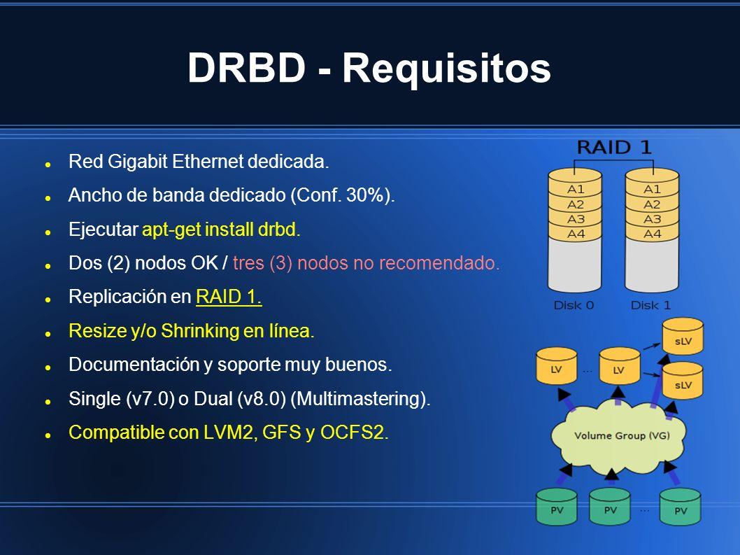 DRBD - Requisitos Red Gigabit Ethernet dedicada. Ancho de banda dedicado (Conf. 30%). Ejecutar apt-get install drbd. Dos (2) nodos OK / tres (3) nodos