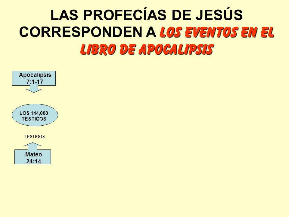 LOS EVENTOS EN EL LIBRO DE APOCALIPSIS LAS PROFECÍAS DE JESÚS CORRESPONDEN A LOS EVENTOS EN EL LIBRO DE APOCALIPSIS LOS 144,000 TESTIGOS Apocalipsis 7