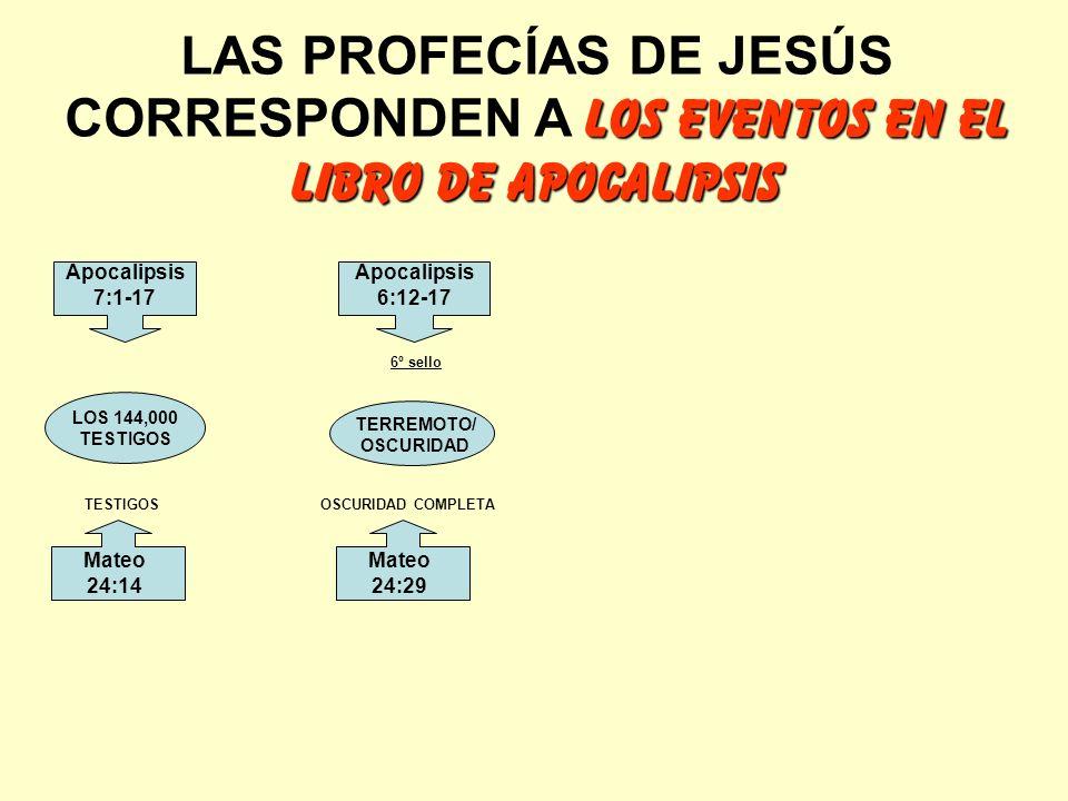 LOS EVENTOS EN EL LIBRO DE APOCALIPSIS LAS PROFECÍAS DE JESÚS CORRESPONDEN A LOS EVENTOS EN EL LIBRO DE APOCALIPSIS Apocalipsis 6:12-17 6º sello OSCUR