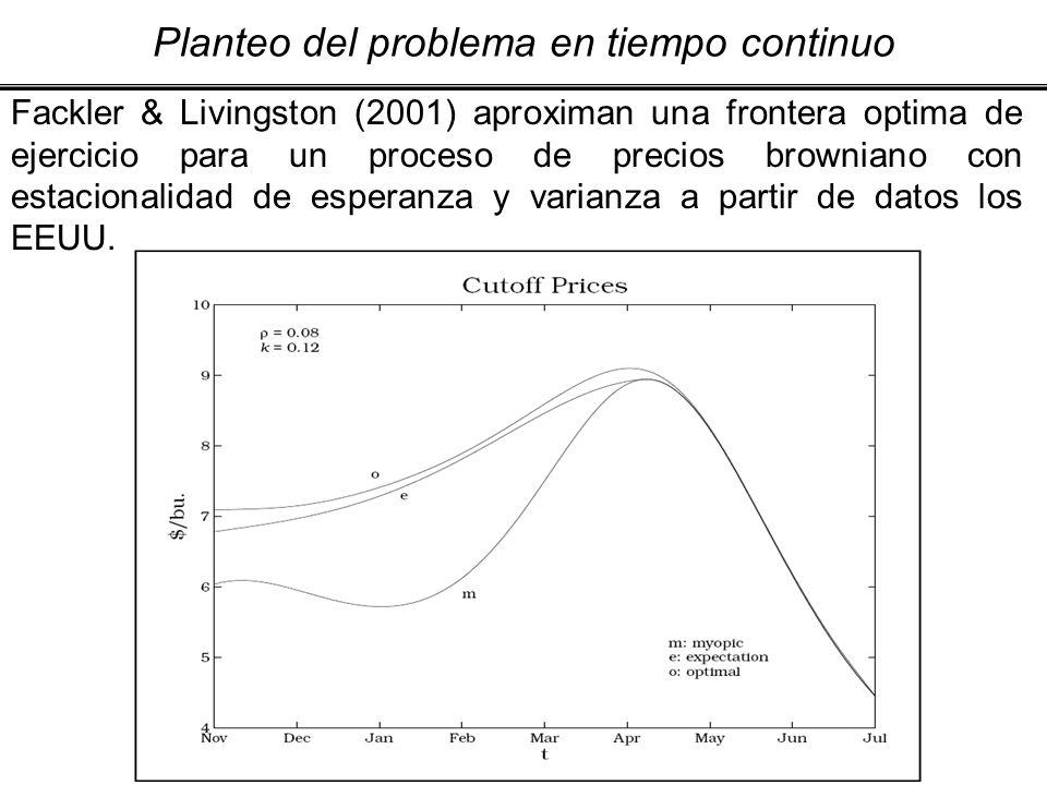 Planteo del problema en tiempo continuo Fackler & Livingston (2001) aproximan una frontera optima de ejercicio para un proceso de precios browniano co
