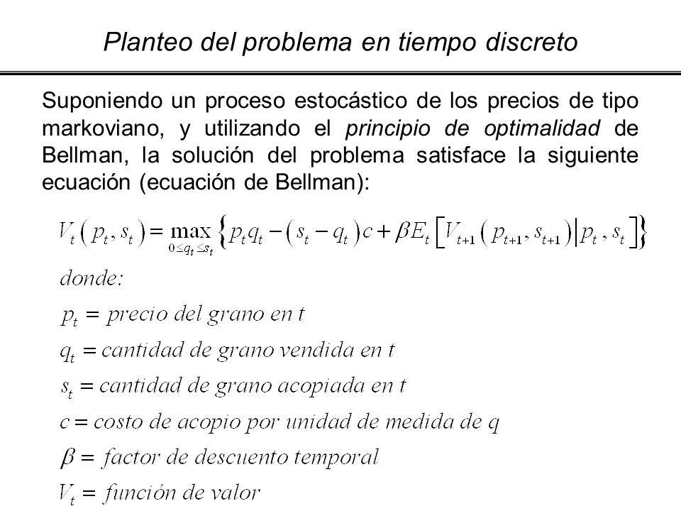 Planteo del problema en tiempo discreto Suponiendo un proceso estocástico de los precios de tipo markoviano, y utilizando el principio de optimalidad