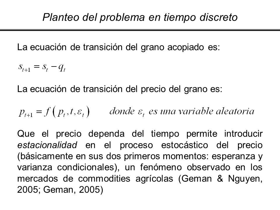 Planteo del problema en tiempo discreto Es importante notar que la función de valor depende del tiempo, esto se debe a que el problema es de horizonte finito.