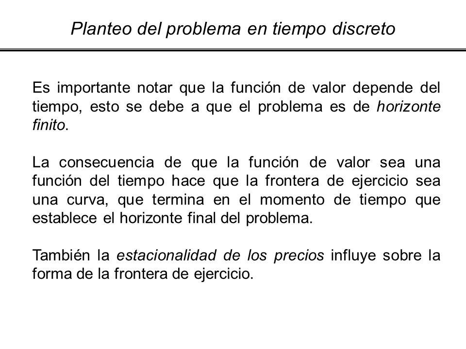 Planteo del problema en tiempo discreto Es importante notar que la función de valor depende del tiempo, esto se debe a que el problema es de horizonte