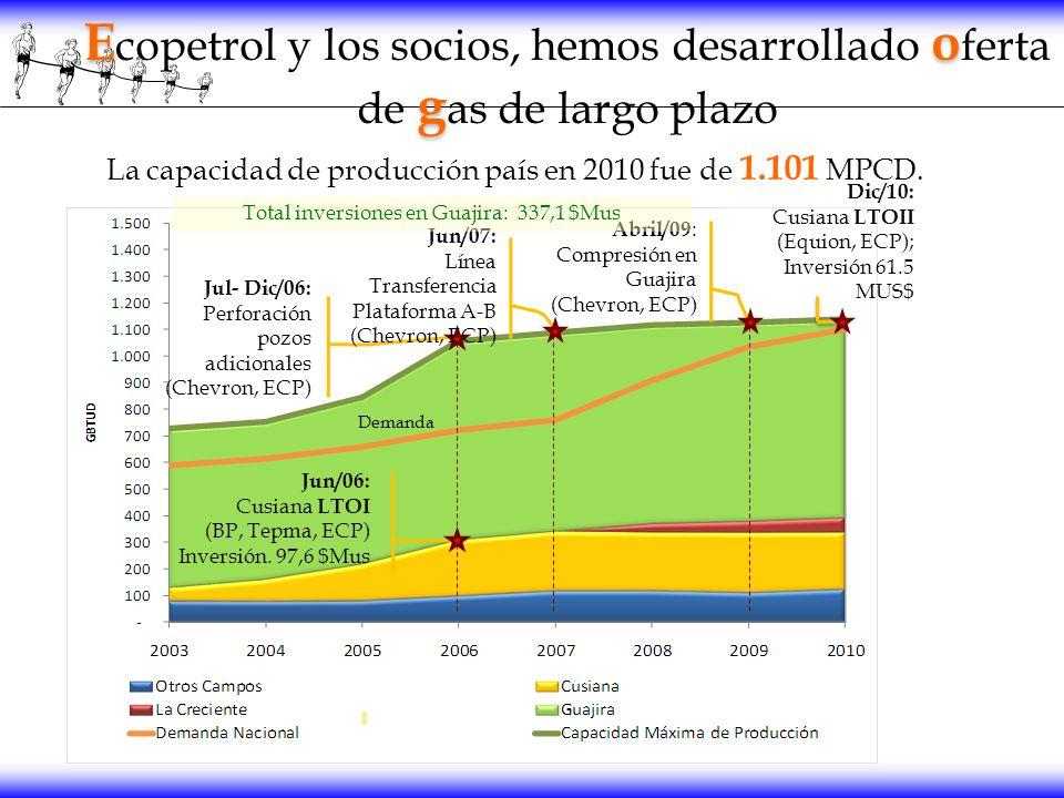 La capacidad de producción país en 2010 fue de 1.101 MPCD. Eo E copetrol y los socios, hemos desarrollado o ferta g de g as de largo plazo Dic/10: Cus