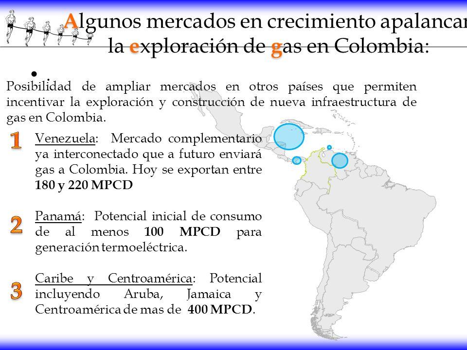 . A eg A lgunos mercados en crecimiento apalancan la e xploración de g as en Colombia: Posibilidad de ampliar mercados en otros países que permiten in