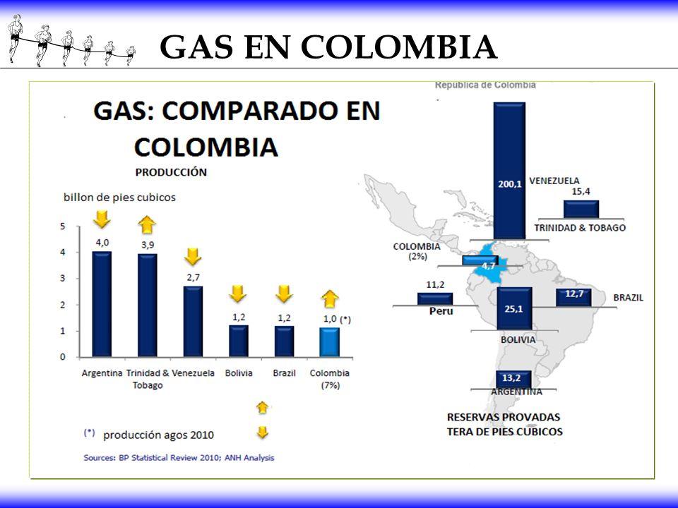 GAS EN COLOMBIA