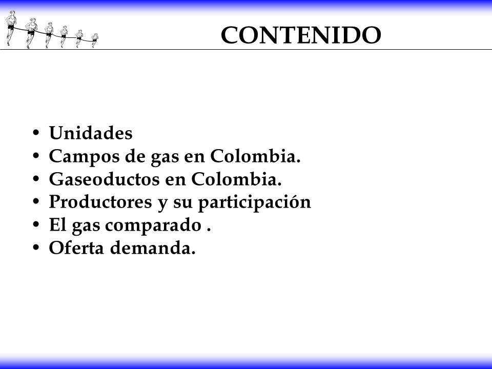 CONTENIDO Unidades Campos de gas en Colombia. Gaseoductos en Colombia. Productores y su participación El gas comparado. Oferta demanda.