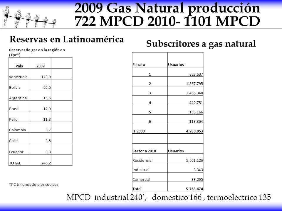 2009 Gas Natural producción 722 MPCD 2010- 1101 MPCD Reservas en Latinoamérica Subscritores a gas natural EstratoUsuarios 1828.637 21.867.795 31.486.3