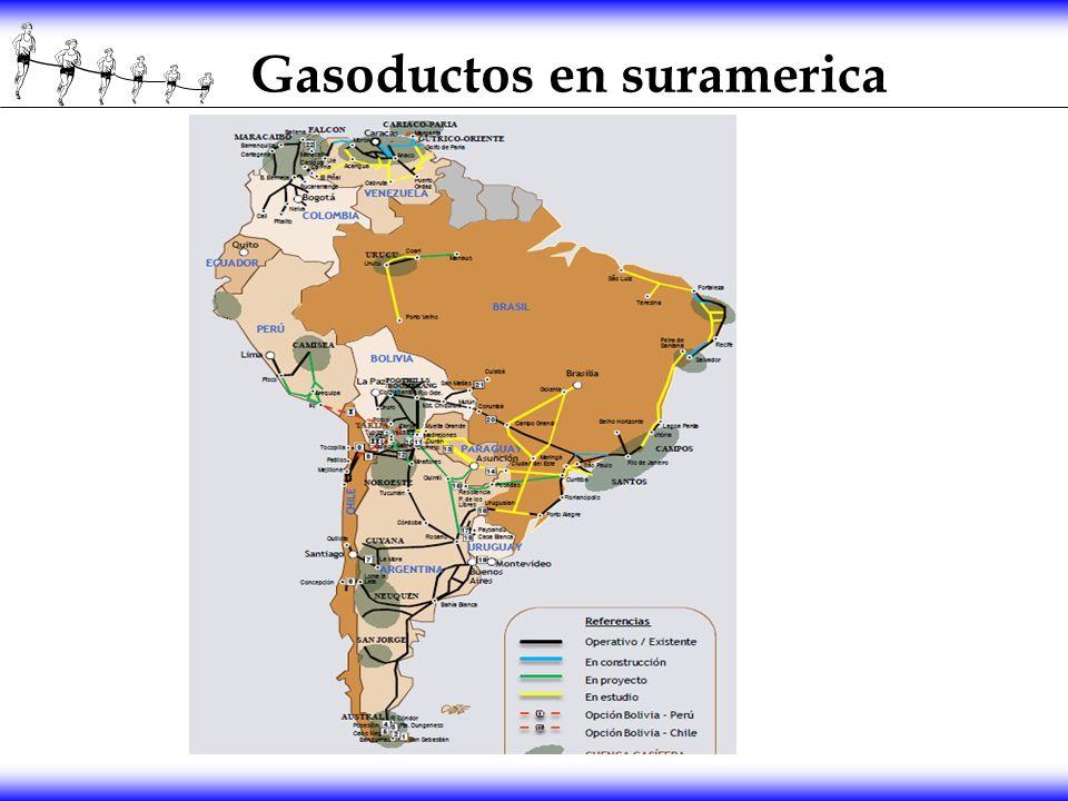 Gasoductos en suramerica