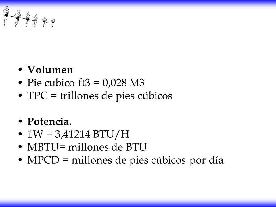 Volumen Pie cubico ft3 = 0,028 M3 TPC = trillones de pies cúbicos Potencia. 1W = 3,41214 BTU/H MBTU= millones de BTU MPCD = millones de pies cúbicos p