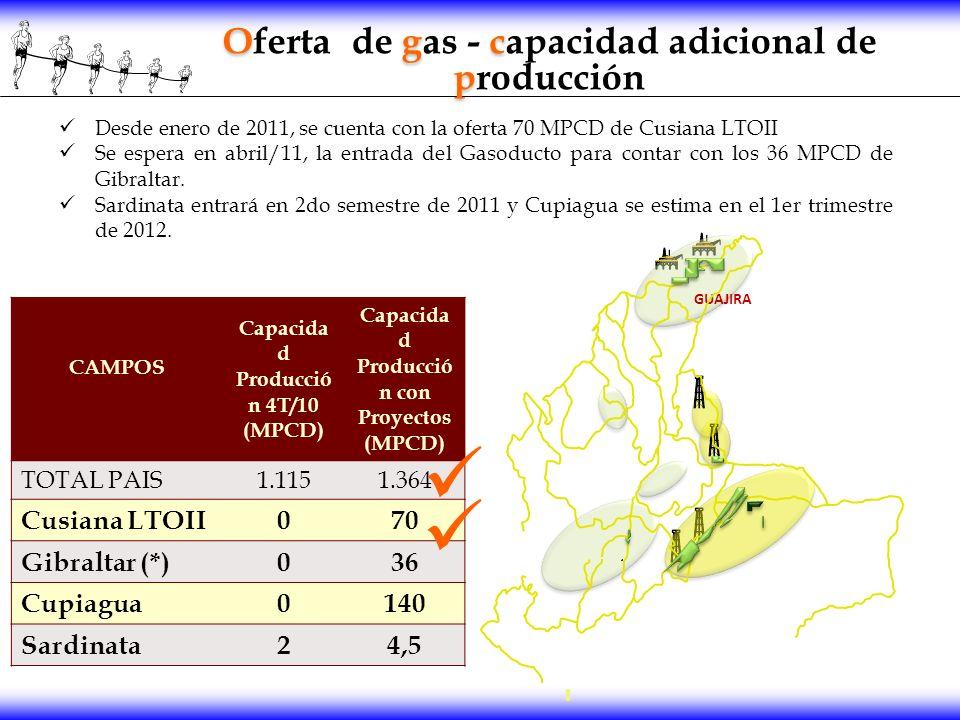 Ogc p Oferta de gas - capacidad adicional de producción Desde enero de 2011, se cuenta con la oferta 70 MPCD de Cusiana LTOII Se espera en abril/11, l