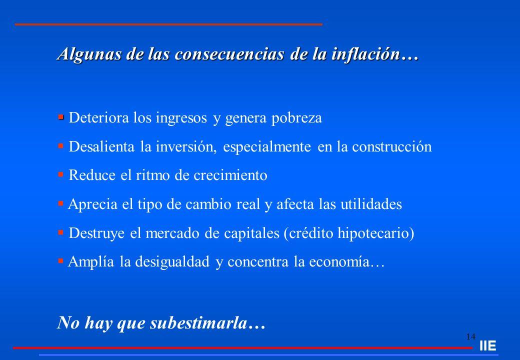 14 Algunas de las consecuencias de la inflación… Deteriora los ingresos y genera pobreza Desalienta la inversión, especialmente en la construcción Red