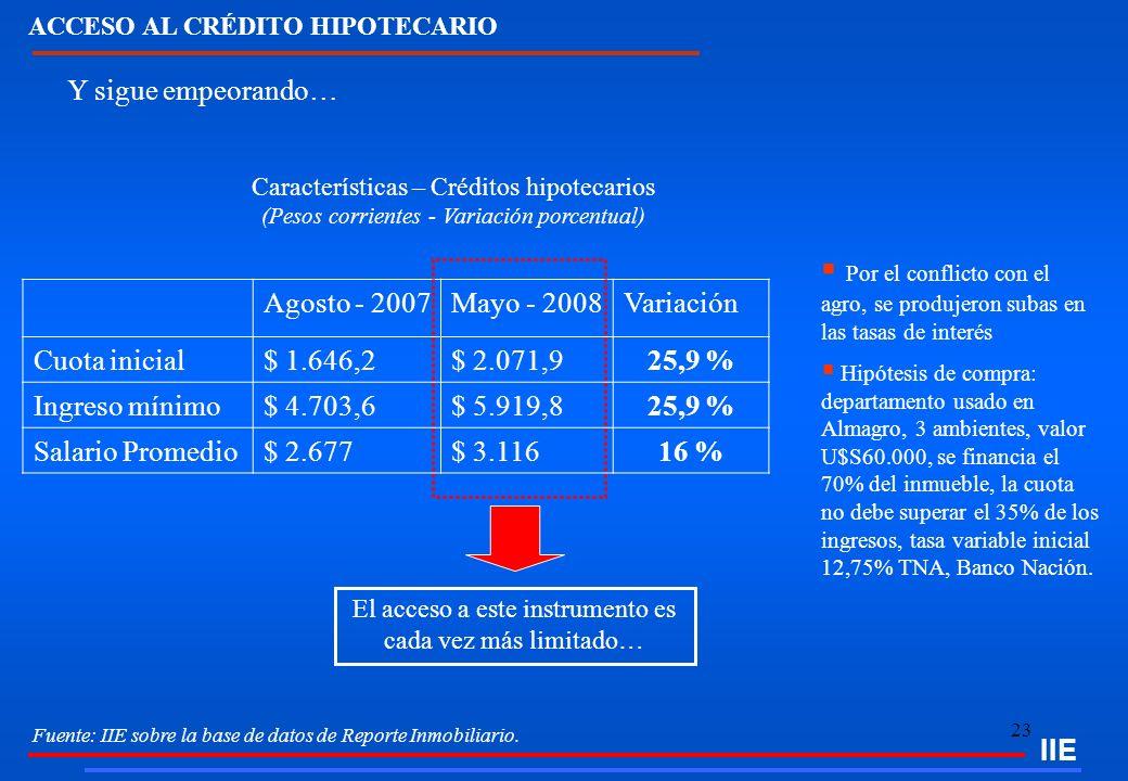 23 IIE Y sigue empeorando… Por el conflicto con el agro, se produjeron subas en las tasas de interés Hipótesis de compra: departamento usado en Almagr