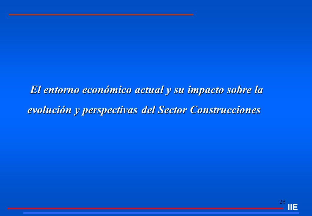26 El entorno económico actual y su impacto sobre la El entorno económico actual y su impacto sobre la evolución y perspectivas del Sector Construccio