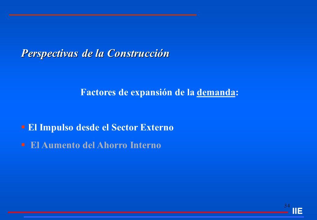 34 Perspectivas de la Construcción Factores de expansión de la demanda: El Impulso desde el Sector Externo El Aumento del Ahorro Interno IIE