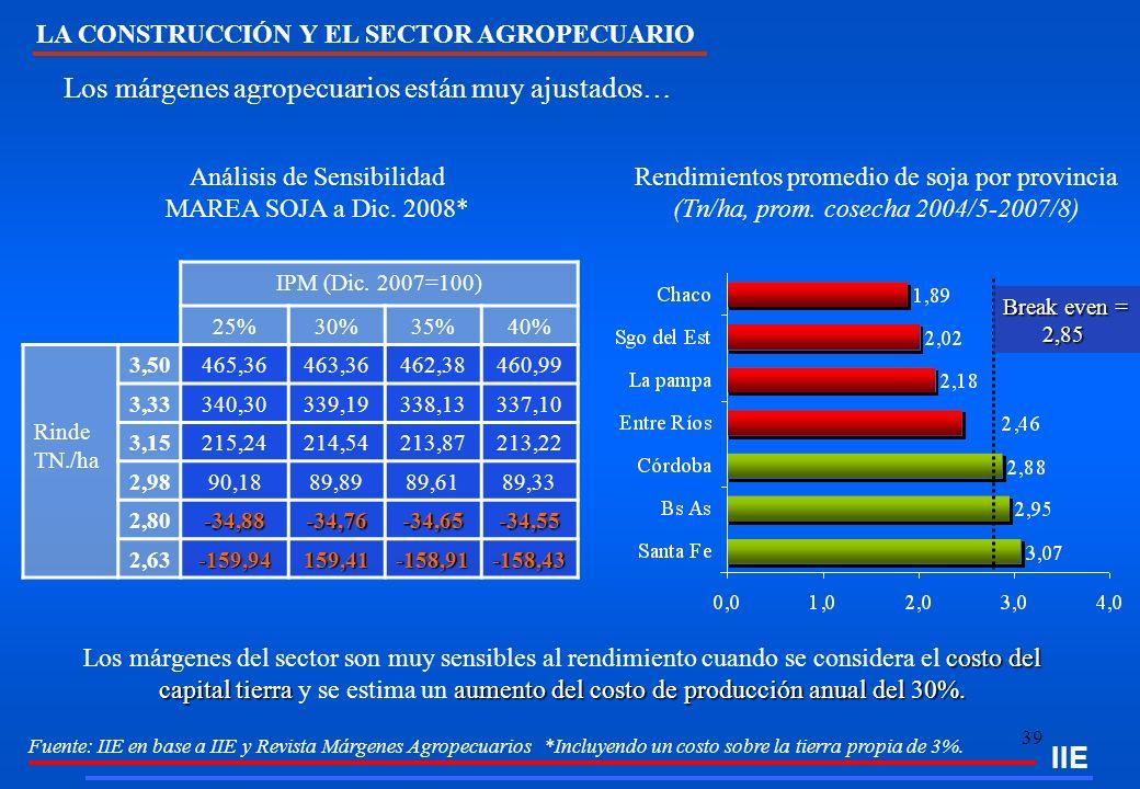 39 IIE Fuente: IIE en base a IIE y Revista Márgenes Agropecuarios *Incluyendo un costo sobre la tierra propia de 3%. Análisis de Sensibilidad MAREA SO