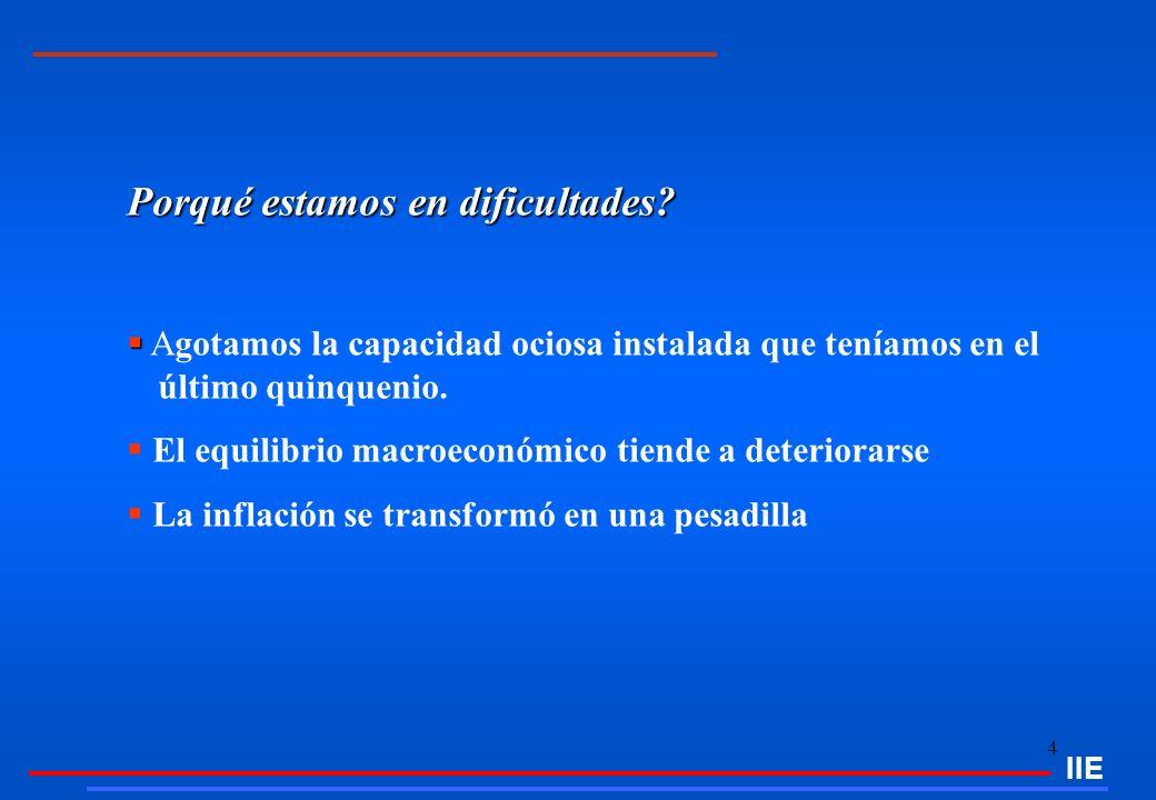 15 INFLACIÓN – EFECTOS EN EL SALARIO Fuente: IIE sobre la base de MECON y SEL Consultores * Deflactado con IPC Ecolatina.