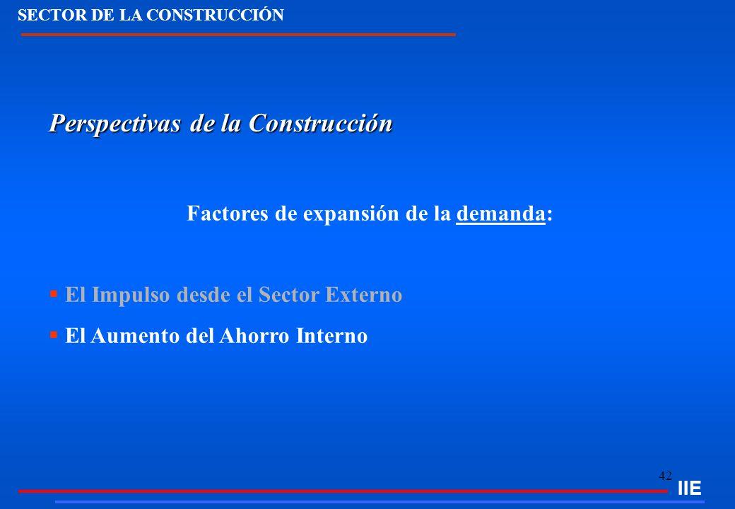 42 Perspectivas de la Construcción Factores de expansión de la demanda: El Impulso desde el Sector Externo El Aumento del Ahorro Interno IIE SECTOR DE