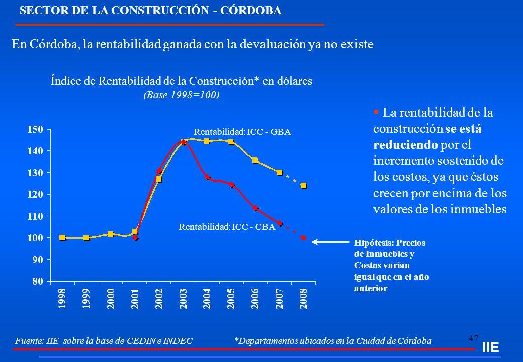 47 IIE SECTOR DE LA CONSTRUCCIÓN - CÓRDOBA Fuente: IIE sobre la base de CEDIN e INDEC *Departamentos ubicados en la Ciudad de Córdoba En Córdoba, la r