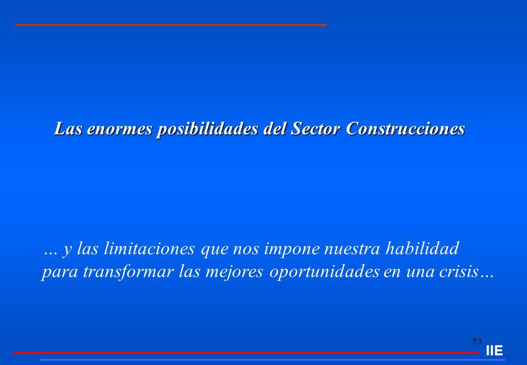53 Las enormes posibilidades del Sector Construcciones IIE … y las limitaciones que nos impone nuestra habilidad para transformar las mejores oportuni