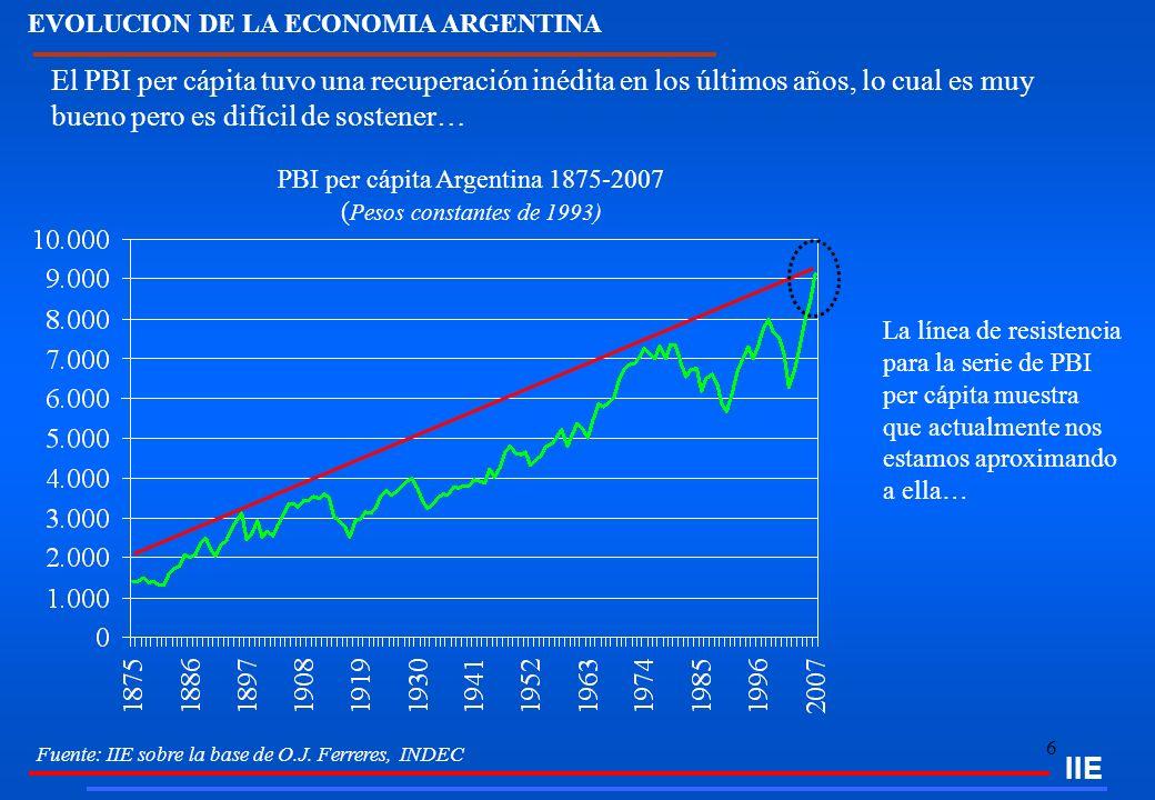 7 IIE 1900-20071974-2007 2007- 2025P PBI Total 3,25%2,05%5,00% PBI Total (per capita) 1,23% 0,59% 4,00% PBI Construcciones 3,00%1,75% Años necesarios para duplicar PBI per capita 5711818 Producto Bruto Interno real (Tasas de crecimiento del período) EVOLUCION DE LA ECONOMIA ARGENTINA Con un crecimiento más lento, pero sostenido, sería posible duplicar el PBI per cápita en 18 años Esto señala la necesidad de planificar a largo plazo el modelo de país… Fuente: IIE