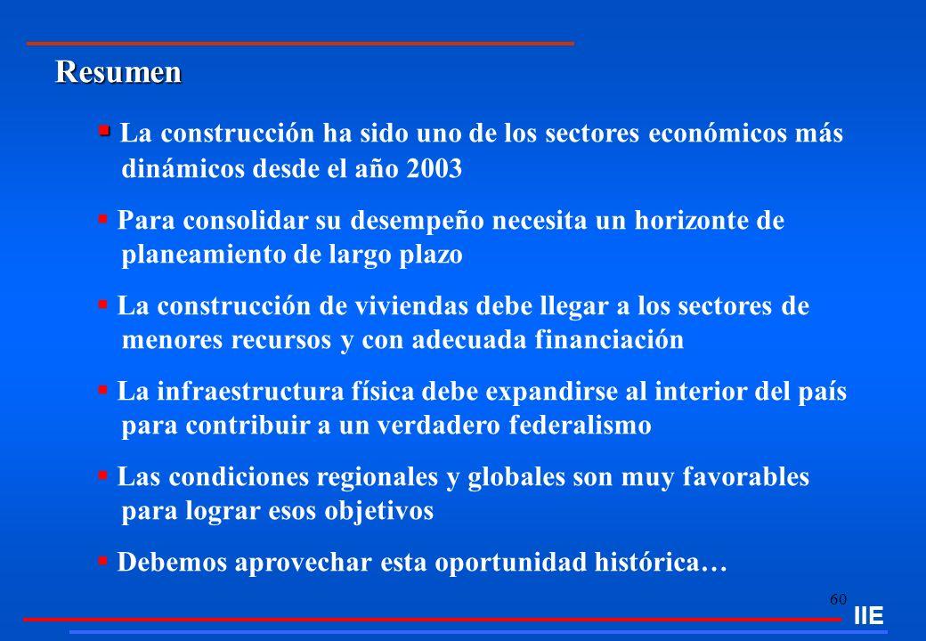 60 Resumen La construcción ha sido uno de los sectores económicos más dinámicos desde el año 2003 Para consolidar su desempeño necesita un horizonte d