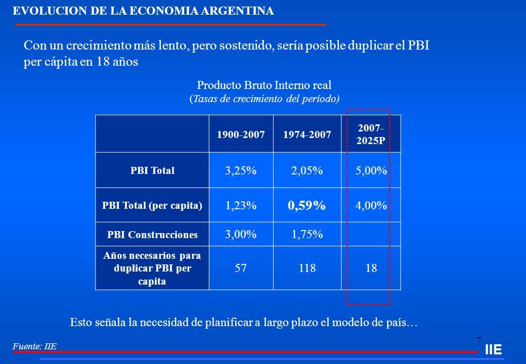 7 IIE 1900-20071974-2007 2007- 2025P PBI Total 3,25%2,05%5,00% PBI Total (per capita) 1,23% 0,59% 4,00% PBI Construcciones 3,00%1,75% Años necesarios