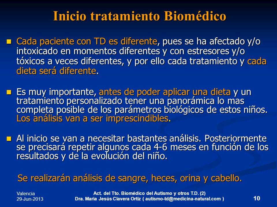 Valencia 29-Jun-2013 Act. del Tto. Biomédico del Autismo y otros T.D. (2) Dra. María Jesús Clavera Ortiz ( autismo-td@medicina-natural.com ) 10 Inicio