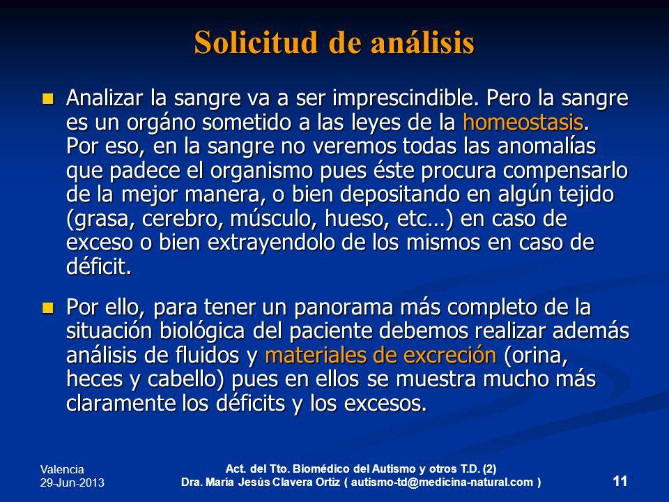 Valencia 29-Jun-2013 Act. del Tto. Biomédico del Autismo y otros T.D. (2) Dra. María Jesús Clavera Ortiz ( autismo-td@medicina-natural.com ) 11 Solici