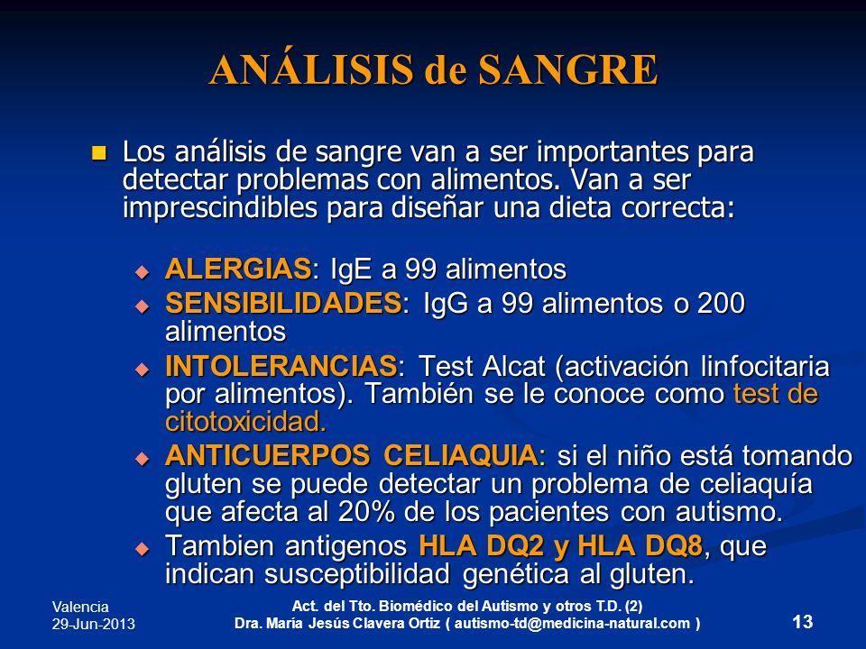 Valencia 29-Jun-2013 Act. del Tto. Biomédico del Autismo y otros T.D. (2) Dra. María Jesús Clavera Ortiz ( autismo-td@medicina-natural.com ) 13 ANÁLIS