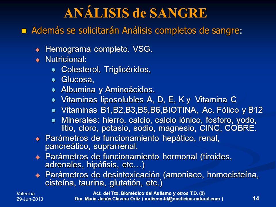 Valencia 29-Jun-2013 Act. del Tto. Biomédico del Autismo y otros T.D. (2) Dra. María Jesús Clavera Ortiz ( autismo-td@medicina-natural.com ) 14 ANÁLIS