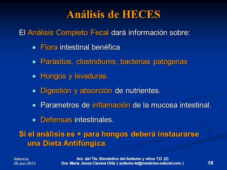 Valencia 29-Jun-2013 Act. del Tto. Biomédico del Autismo y otros T.D. (2) Dra. María Jesús Clavera Ortiz ( autismo-td@medicina-natural.com ) 18 Anális