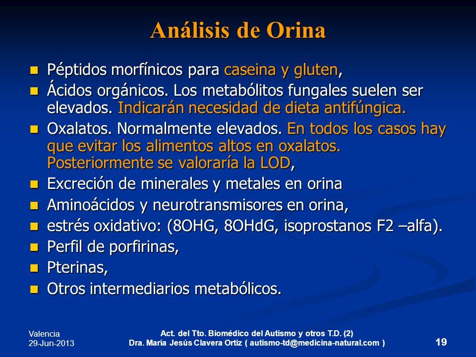 Valencia 29-Jun-2013 Act. del Tto. Biomédico del Autismo y otros T.D. (2) Dra. María Jesús Clavera Ortiz ( autismo-td@medicina-natural.com ) 19 Anális