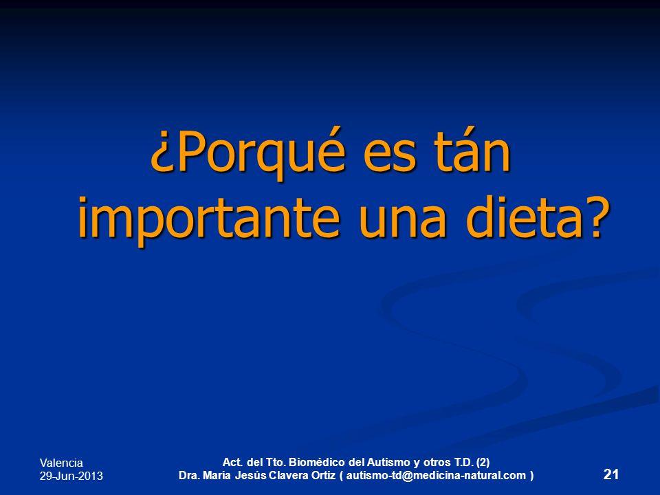 Valencia 29-Jun-2013 Act. del Tto. Biomédico del Autismo y otros T.D. (2) Dra. María Jesús Clavera Ortiz ( autismo-td@medicina-natural.com ) 21 ¿Porqu