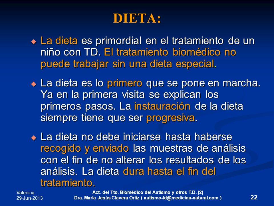 Valencia 29-Jun-2013 Act. del Tto. Biomédico del Autismo y otros T.D. (2) Dra. María Jesús Clavera Ortiz ( autismo-td@medicina-natural.com ) 22 DIETA: