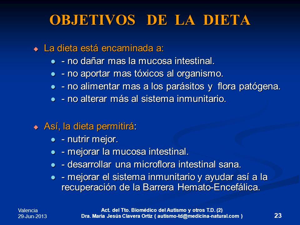 Valencia 29-Jun-2013 Act. del Tto. Biomédico del Autismo y otros T.D. (2) Dra. María Jesús Clavera Ortiz ( autismo-td@medicina-natural.com ) 23 OBJETI