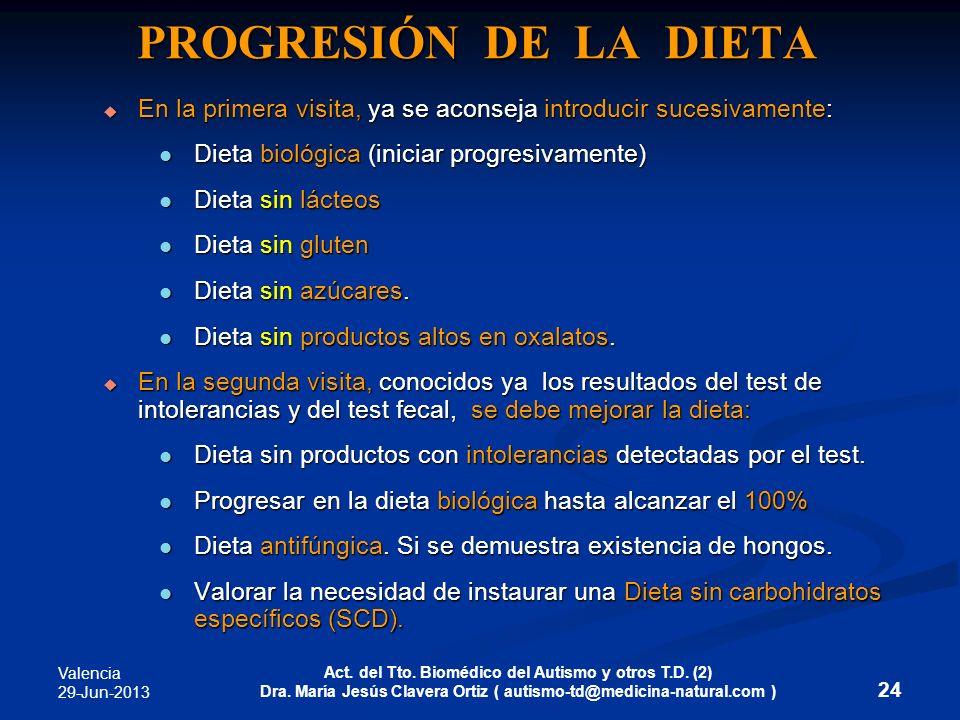 Valencia 29-Jun-2013 Act. del Tto. Biomédico del Autismo y otros T.D. (2) Dra. María Jesús Clavera Ortiz ( autismo-td@medicina-natural.com ) 24 PROGRE