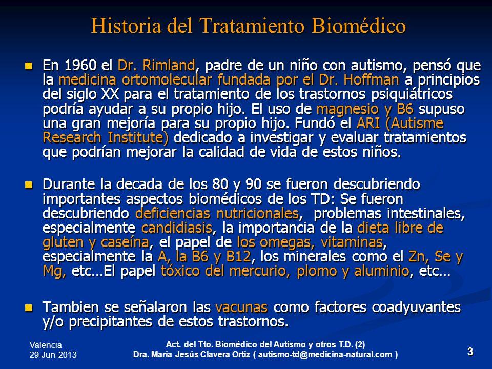 Valencia 29-Jun-2013 Act. del Tto. Biomédico del Autismo y otros T.D. (2) Dra. María Jesús Clavera Ortiz ( autismo-td@medicina-natural.com ) 3 Histori