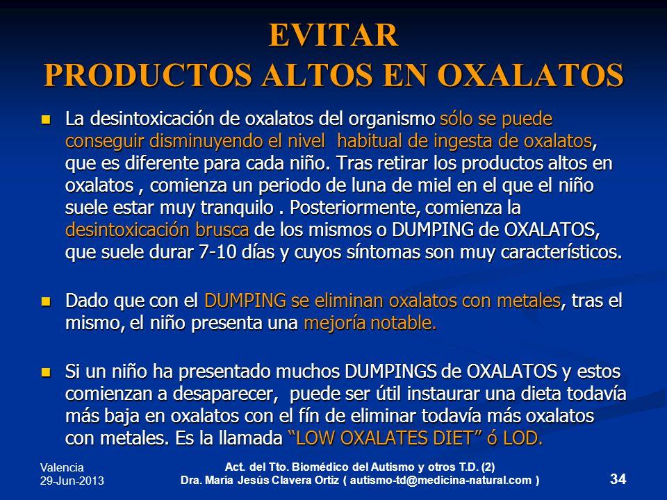 Valencia 29-Jun-2013 Act. del Tto. Biomédico del Autismo y otros T.D. (2) Dra. María Jesús Clavera Ortiz ( autismo-td@medicina-natural.com ) EVITAR PR