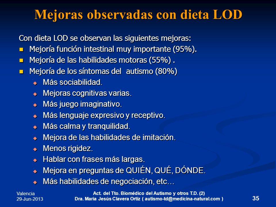 Valencia 29-Jun-2013 Act. del Tto. Biomédico del Autismo y otros T.D. (2) Dra. María Jesús Clavera Ortiz ( autismo-td@medicina-natural.com ) Mejoras o