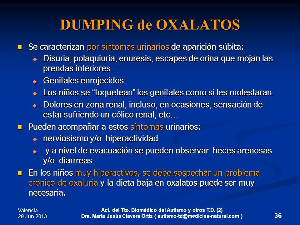Valencia 29-Jun-2013 Act. del Tto. Biomédico del Autismo y otros T.D. (2) Dra. María Jesús Clavera Ortiz ( autismo-td@medicina-natural.com ) DUMPING d
