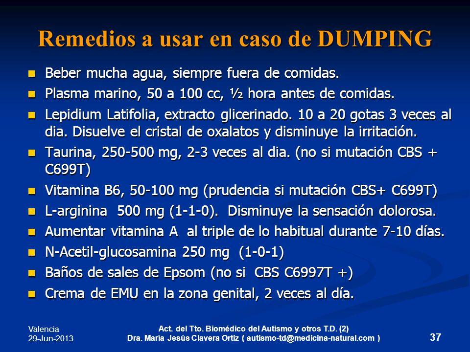 Valencia 29-Jun-2013 Act. del Tto. Biomédico del Autismo y otros T.D. (2) Dra. María Jesús Clavera Ortiz ( autismo-td@medicina-natural.com ) Remedios