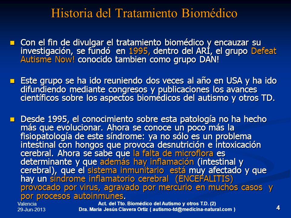 Valencia 29-Jun-2013 Act. del Tto. Biomédico del Autismo y otros T.D. (2) Dra. María Jesús Clavera Ortiz ( autismo-td@medicina-natural.com ) 4 Histori