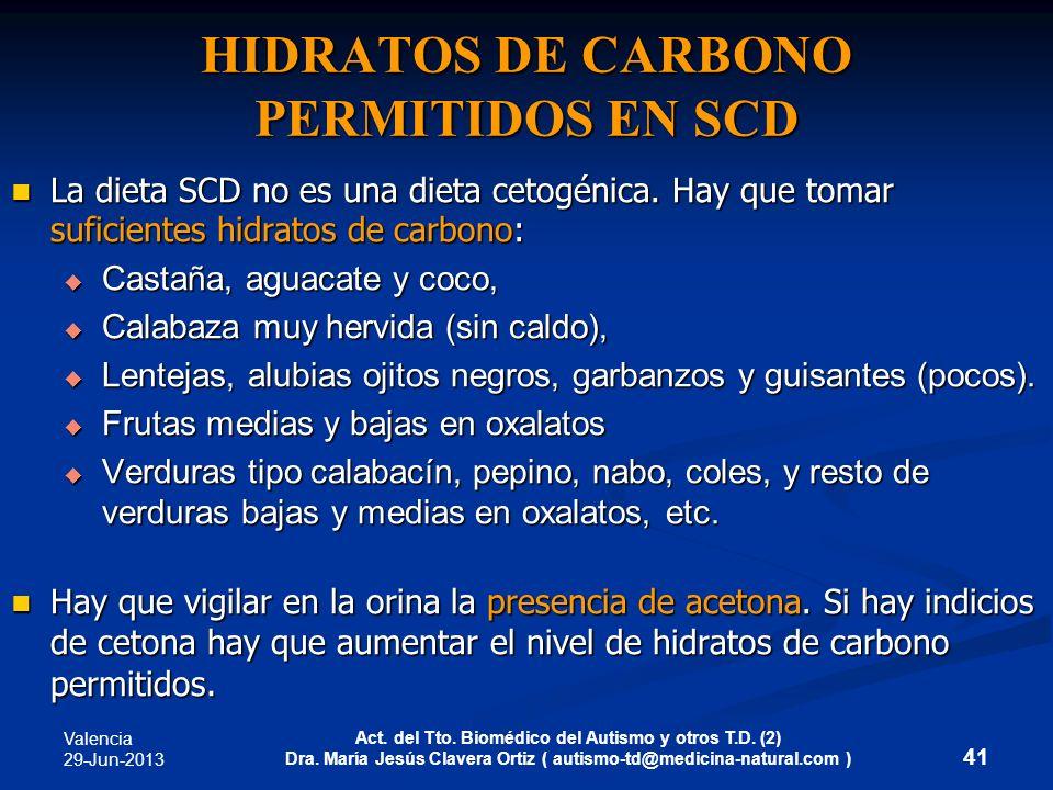 Valencia 29-Jun-2013 Act. del Tto. Biomédico del Autismo y otros T.D. (2) Dra. María Jesús Clavera Ortiz ( autismo-td@medicina-natural.com ) HIDRATOS