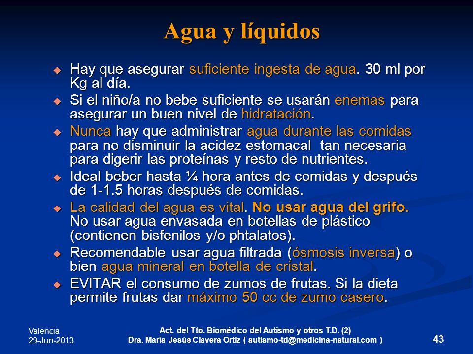 Valencia 29-Jun-2013 Act. del Tto. Biomédico del Autismo y otros T.D. (2) Dra. María Jesús Clavera Ortiz ( autismo-td@medicina-natural.com ) 43 Agua y
