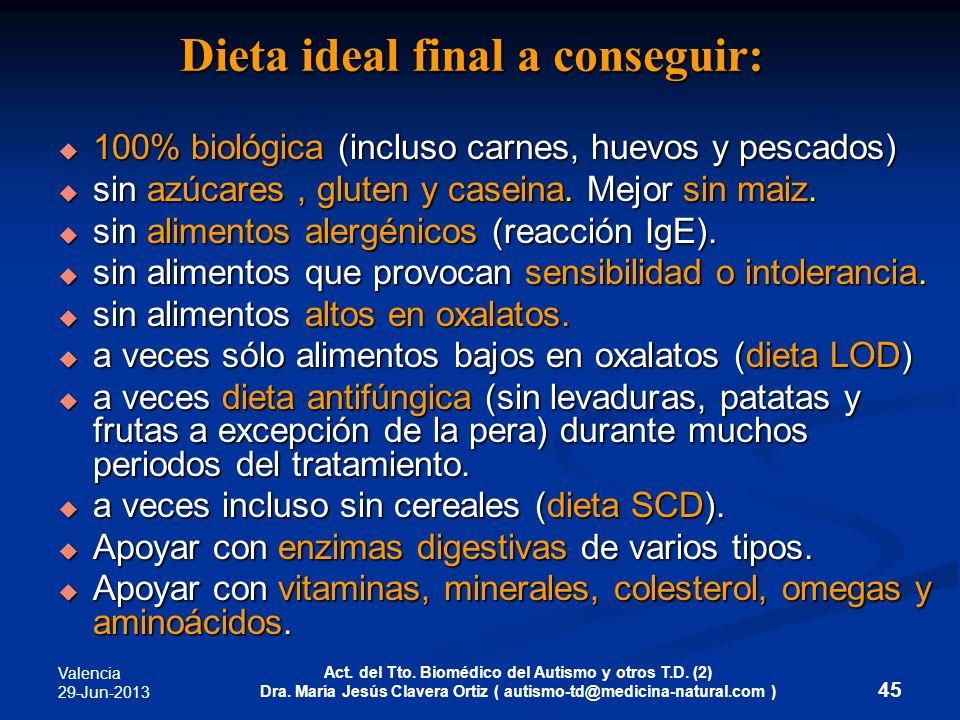 Valencia 29-Jun-2013 Act. del Tto. Biomédico del Autismo y otros T.D. (2) Dra. María Jesús Clavera Ortiz ( autismo-td@medicina-natural.com ) 45 Dieta
