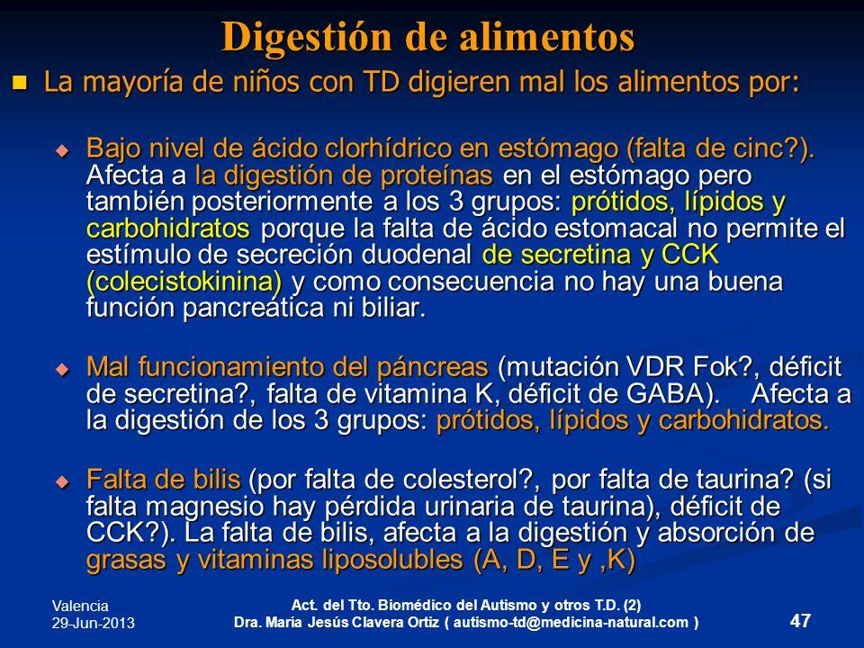 Valencia 29-Jun-2013 Act. del Tto. Biomédico del Autismo y otros T.D. (2) Dra. María Jesús Clavera Ortiz ( autismo-td@medicina-natural.com ) 47 Digest