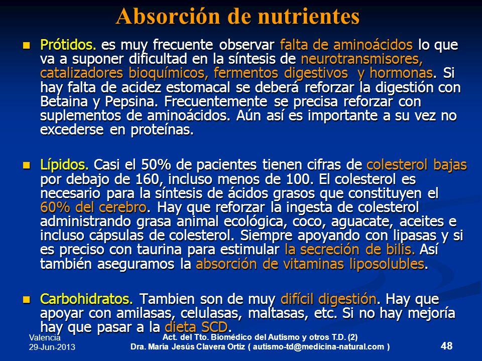Valencia 29-Jun-2013 Act. del Tto. Biomédico del Autismo y otros T.D. (2) Dra. María Jesús Clavera Ortiz ( autismo-td@medicina-natural.com ) 48 Absorc