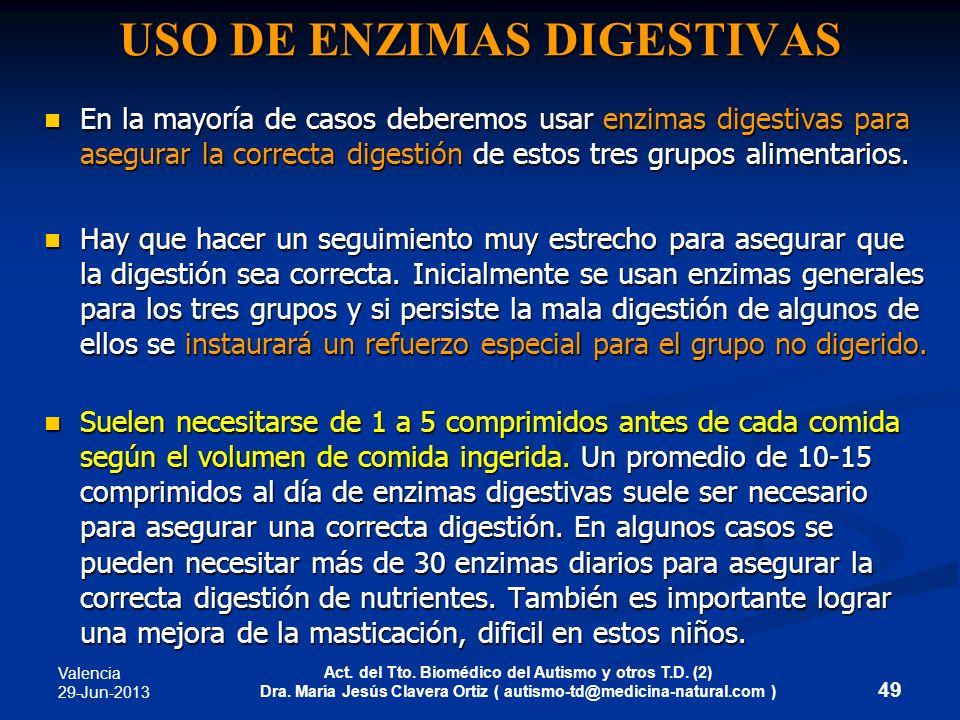 Valencia 29-Jun-2013 Act. del Tto. Biomédico del Autismo y otros T.D. (2) Dra. María Jesús Clavera Ortiz ( autismo-td@medicina-natural.com ) USO DE EN