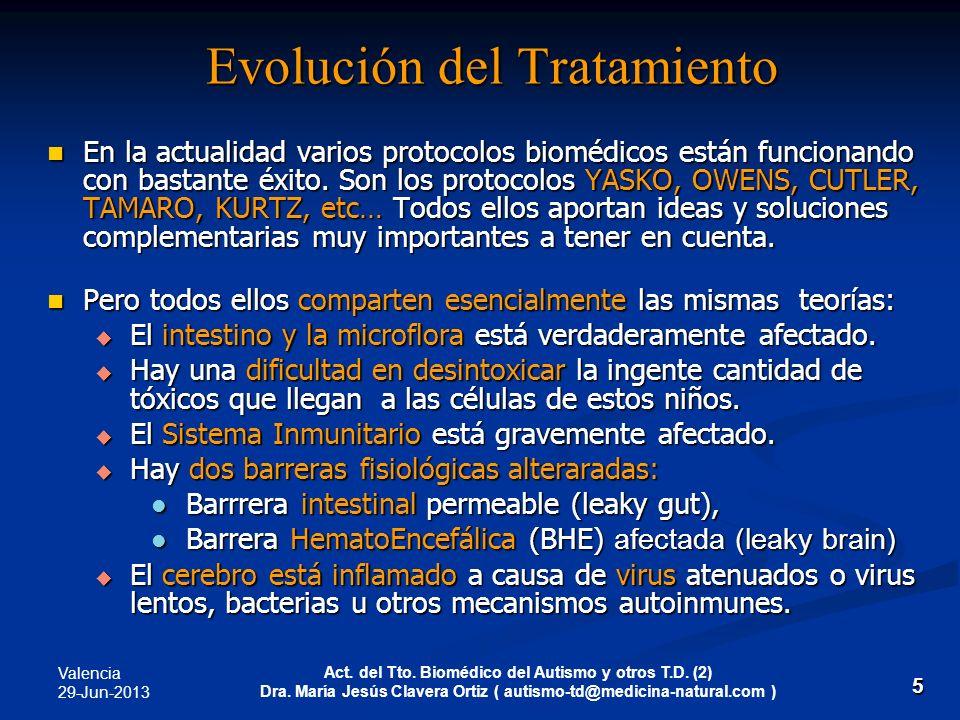 Valencia 29-Jun-2013 Act. del Tto. Biomédico del Autismo y otros T.D. (2) Dra. María Jesús Clavera Ortiz ( autismo-td@medicina-natural.com ) 5 Evoluci